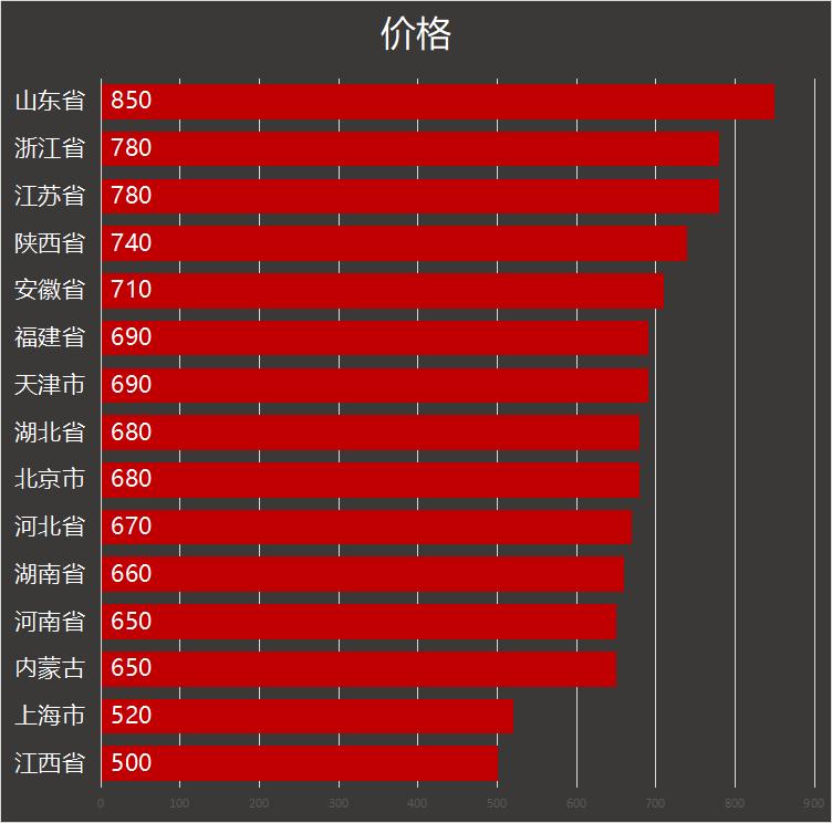 山东废轮胎价格_6月废旧轮胎价格最高涨30% - 市场渠道 - 中国轮胎商业网